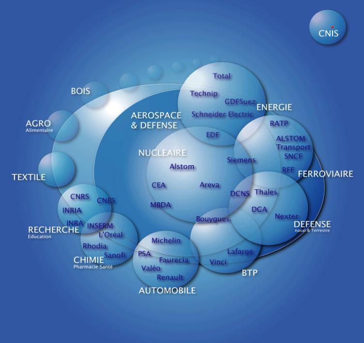 cercle numérique des industries stratégiques